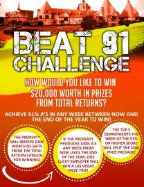 Beat 91 Challenge